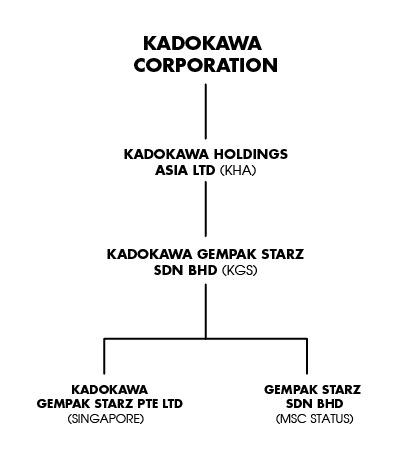 komik online Malaysia | publisher in Malaysia | Self publishing Malaysia